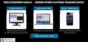 Platformy-transakcyjne-forex